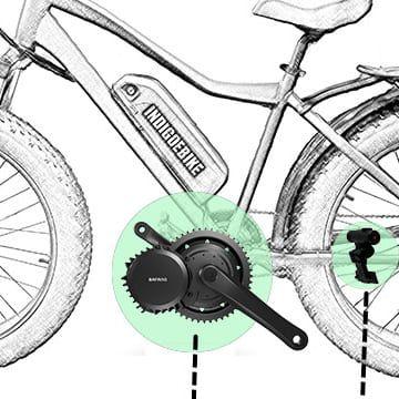 e bici motor central